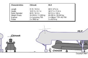4-Comparison-HLH-Chinook
