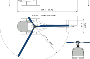 Cabri-Guimbal-Layour