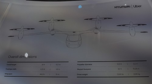 Hyundai presented the dimensional specs for the SA-1 at CES 2020